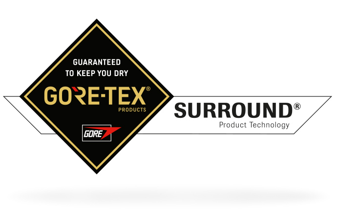 GoreTex Surround